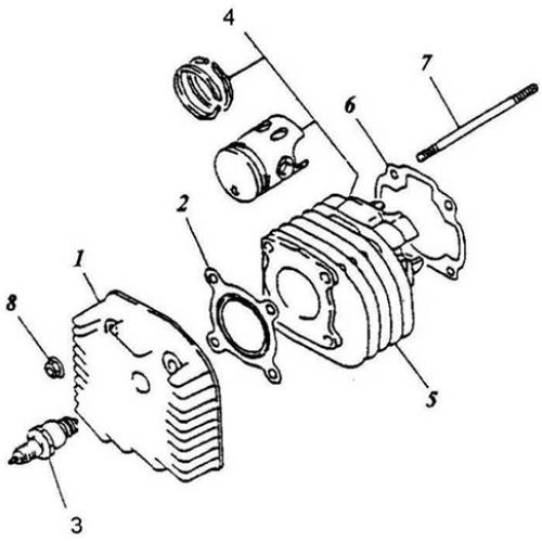 Cylinder, Cylinder Head (Adly Jet 50)